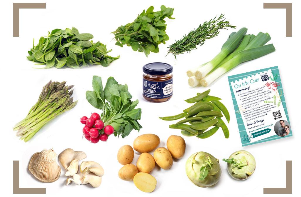 Oh My Chef box zeleninová bedýnka s recepty